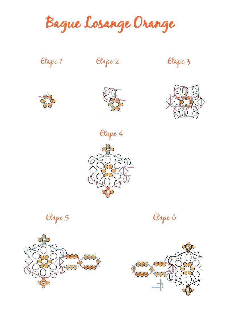 Schémas De Colliers En Perles Gratuits : Estrella cr?ation ? bague losange orange