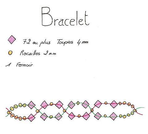 Bracelet en perles de swarovski | Estrella création